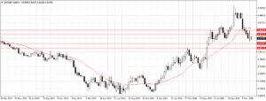 Forex Weekly Outlook December 19-23