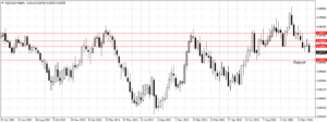 Forex Weekly Outlook January 9-13