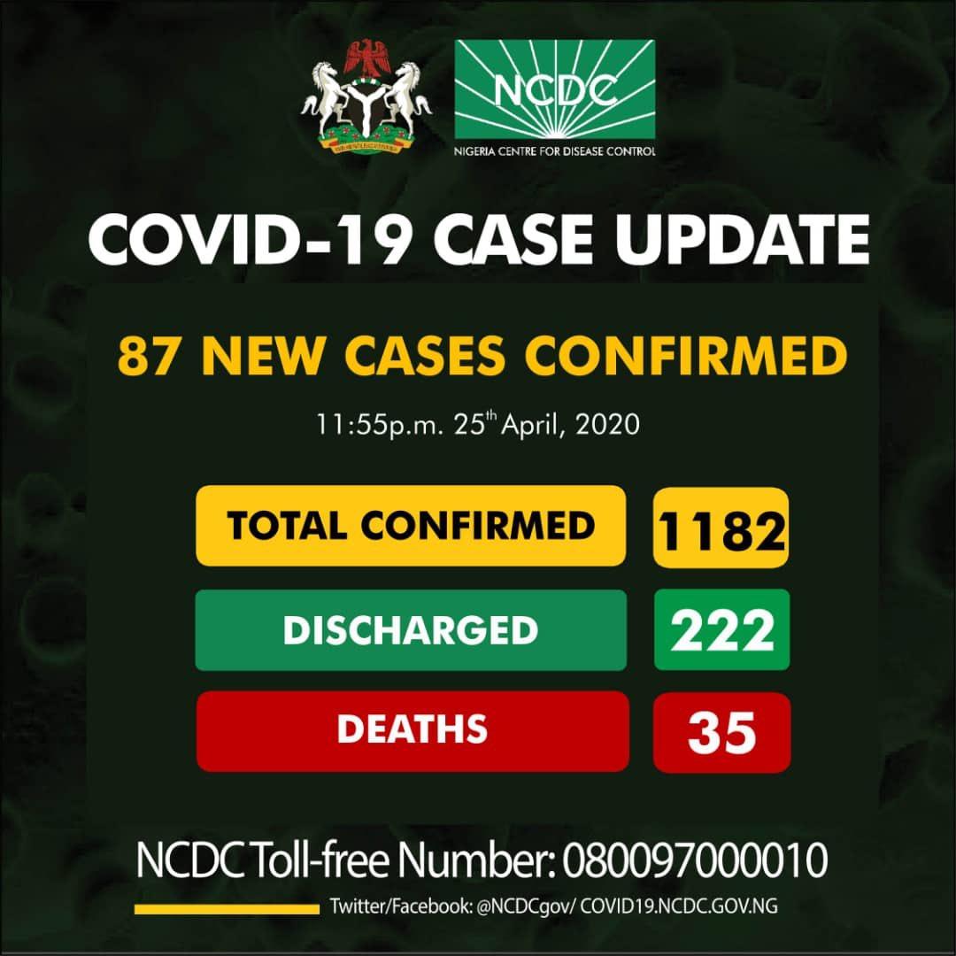 COVID19 4