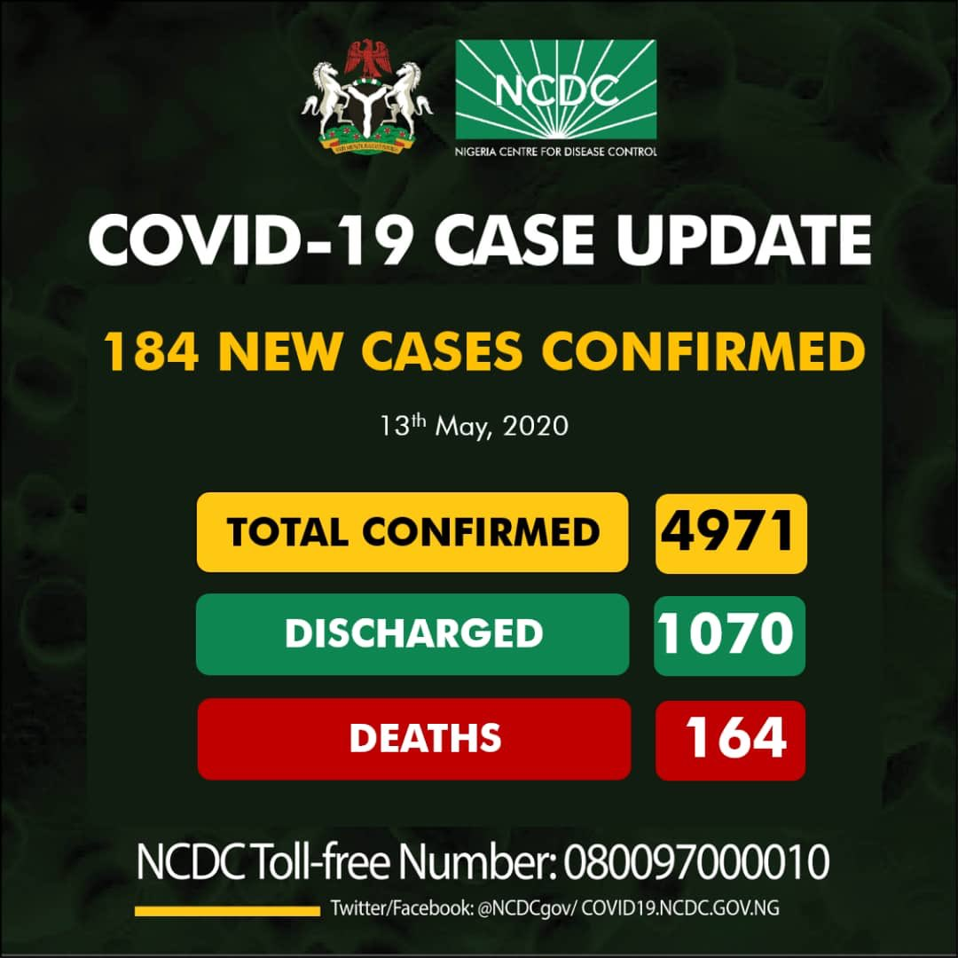 COVID19 12