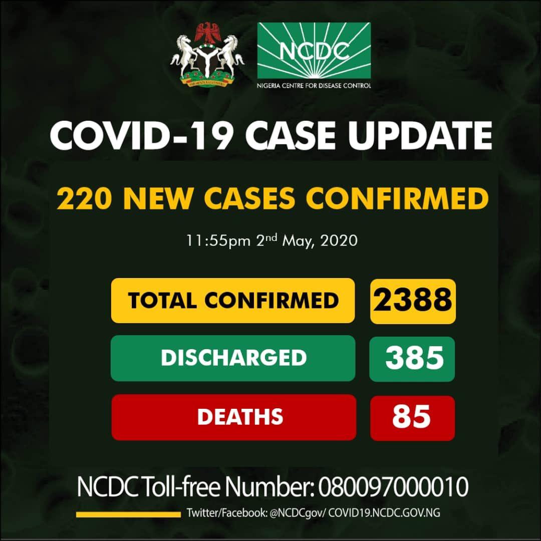 COVID19 2