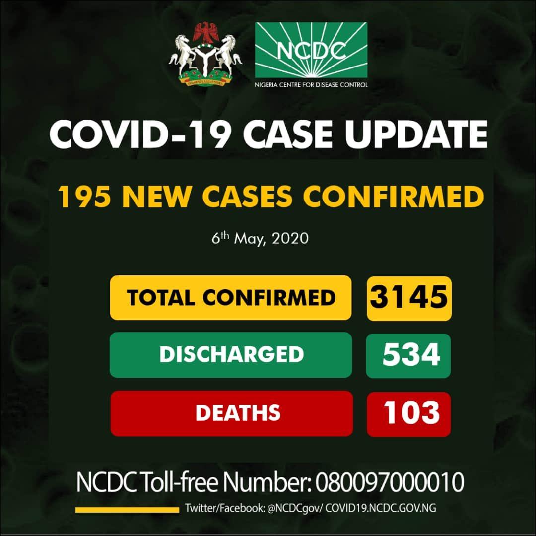 COVID19 6