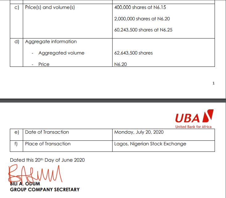 Tony Elumelu Buys 62.6m UBA shares