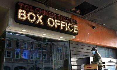 BOX Office- Investorsking