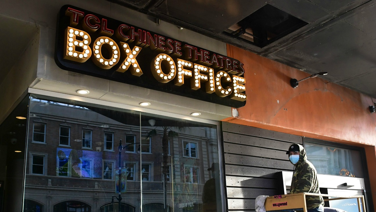 BOX Office- Investorsking
