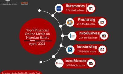 Top 5 Financial Online Media on Nigerian Banks - Investors King
