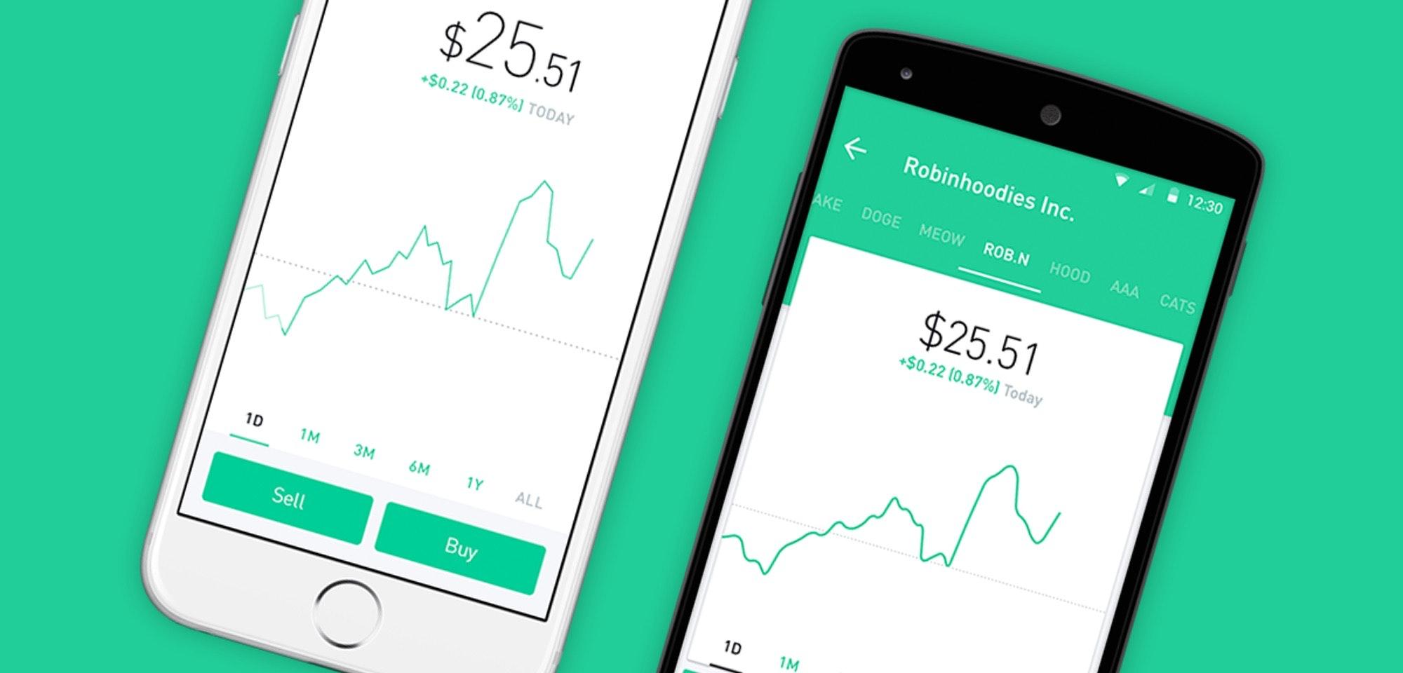 Robinhood Markets Inc - Investors King