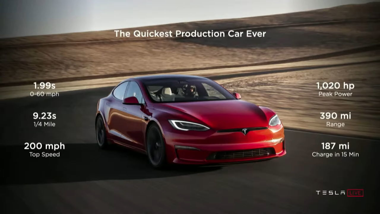 Tesla Model S Plaid - Investors King